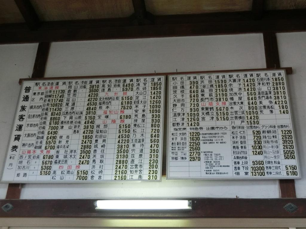旧大社駅 運賃表