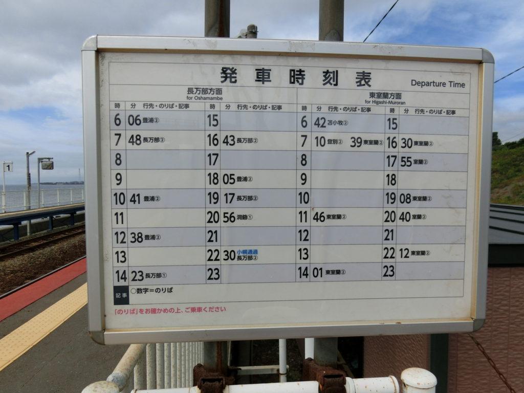 北舟岡駅 時刻表